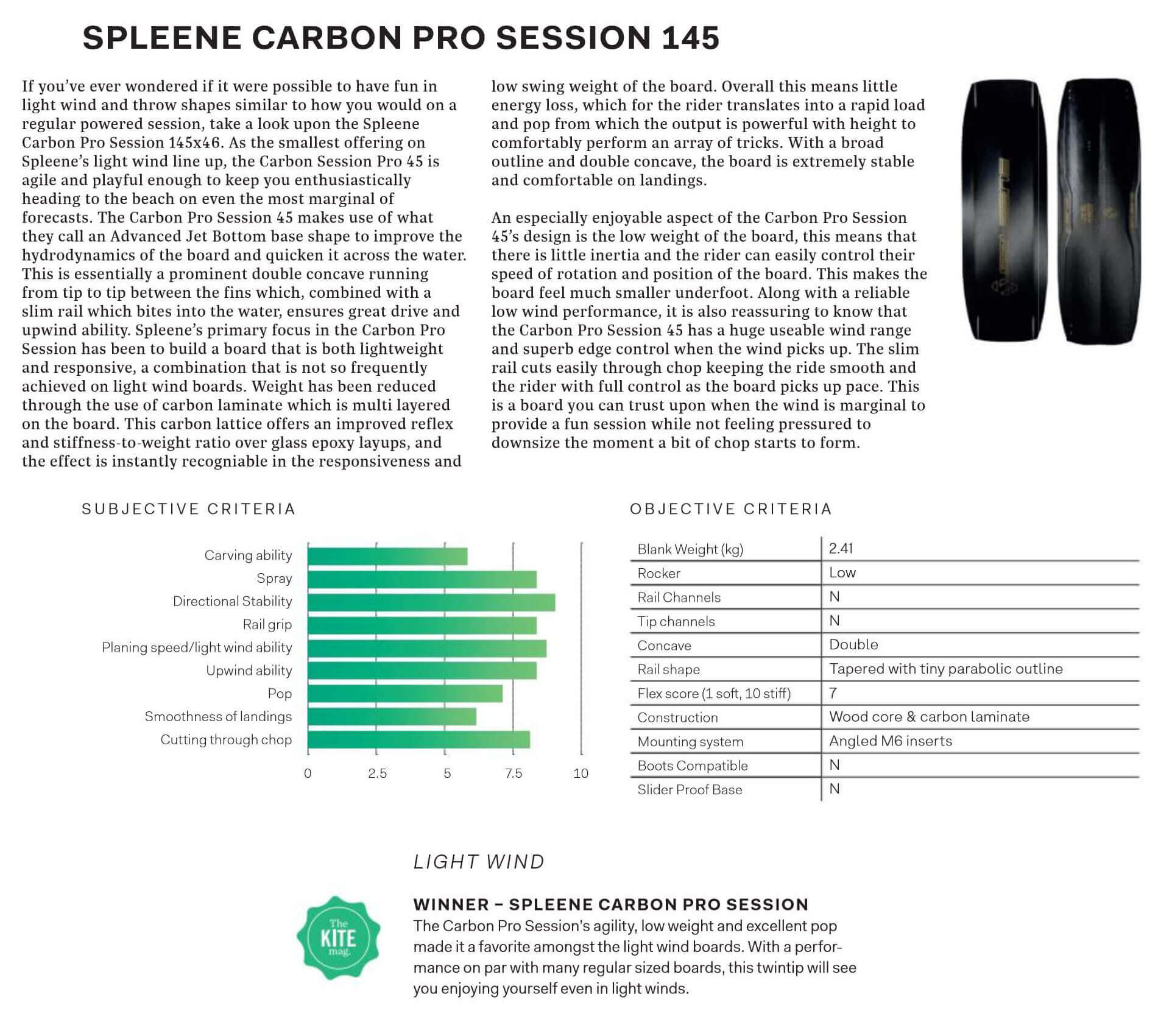 TheKiteMag Carbon Pro SESSION 45 Test - SPLEENE Kiteboarding